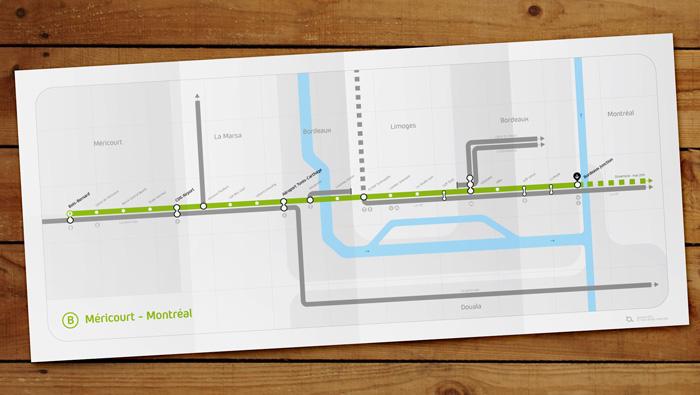 On the road again - Roadmap